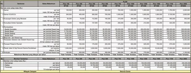 tabel-manfaat-hsc.jpg